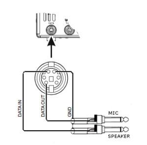 PSK-Kabel